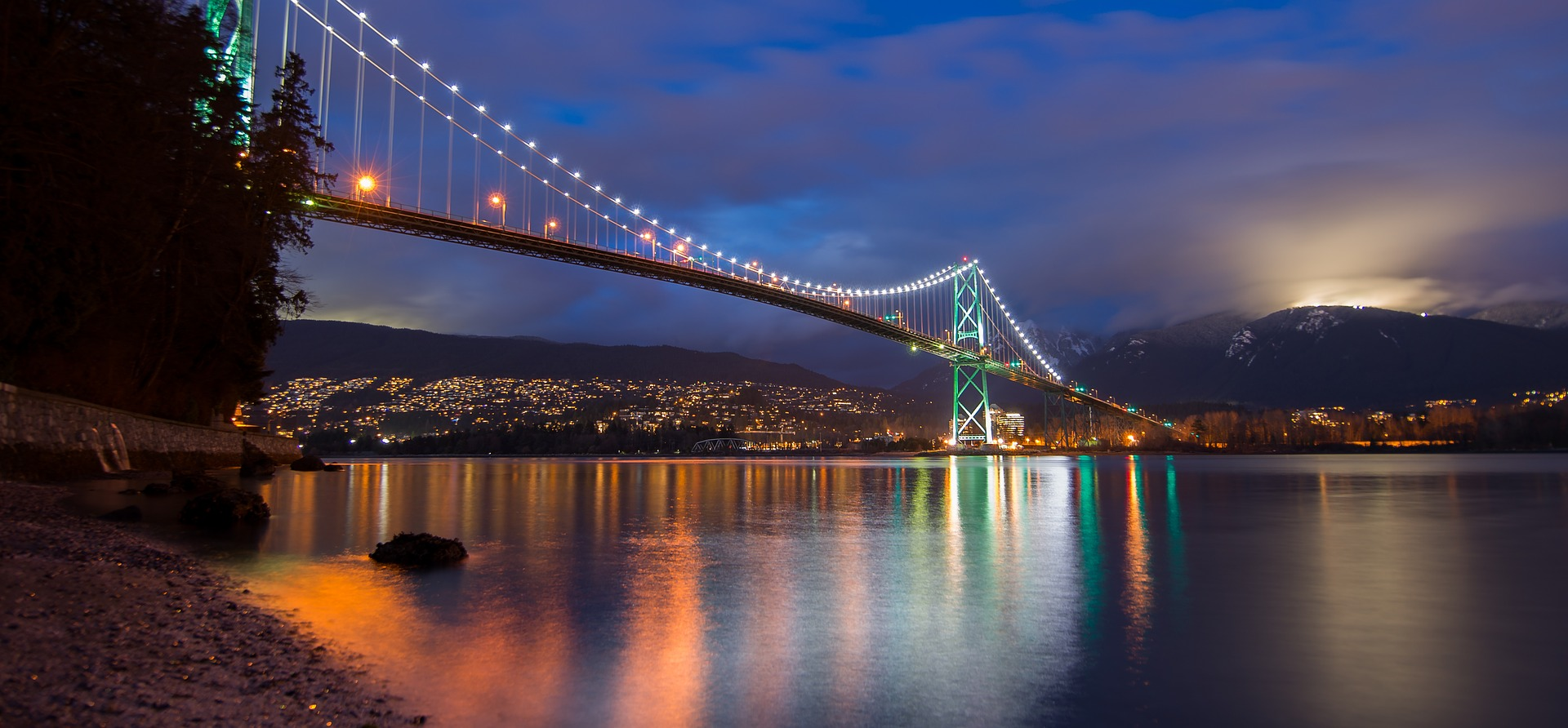 Vancouver Housing Market Review