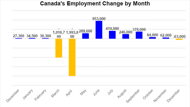 CMI State of the Market Canada's Housing Market Caps Off Stellar Year on a Positive Note